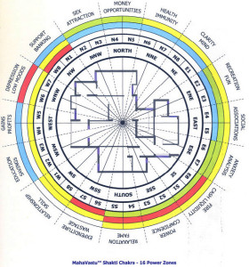 The Power of 16 MahaVastu Zone