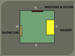 Vastu Diagram of Pooja Room